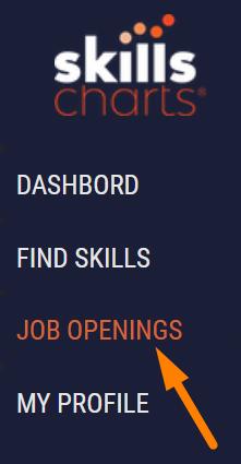 SkillsCharts   Job Openings