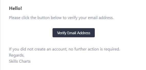 SkillsCharts   Verify Email Address